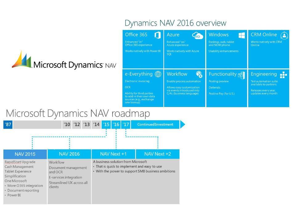 how to use microsoft dynamics nav