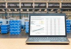 Inventory profitability
