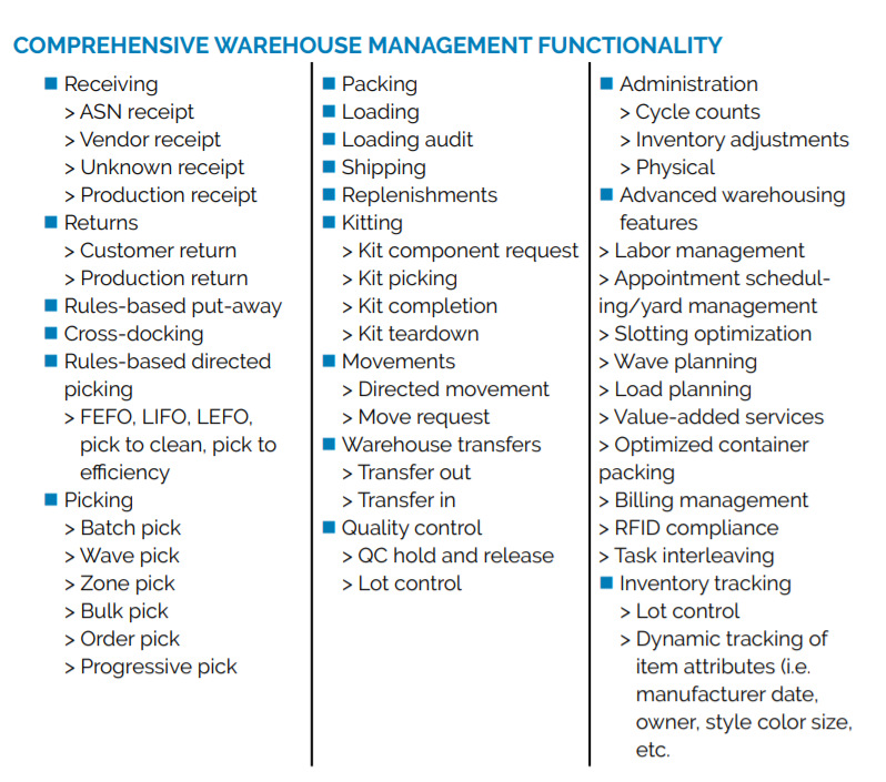 Accellos Warehouse Management System (WMS) | iCepts